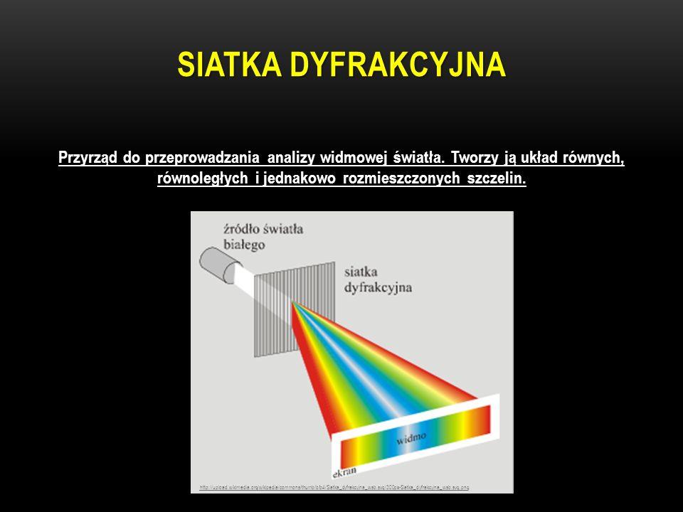 SIATKA DYFRAKCYJNA Przyrząd do przeprowadzania analizy widmowej światła. Tworzy ją układ równych, równoległych i jednakowo rozmieszczonych szczelin. h
