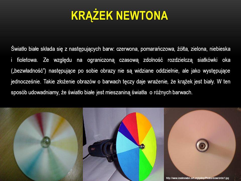 KRĄŻEK NEWTONA http://www.izaaknewton.ovh.org/galery/Photos/dosw/circle/1.jpg Światło białe składa się z następujących barw: czerwona, pomarańczowa, ż