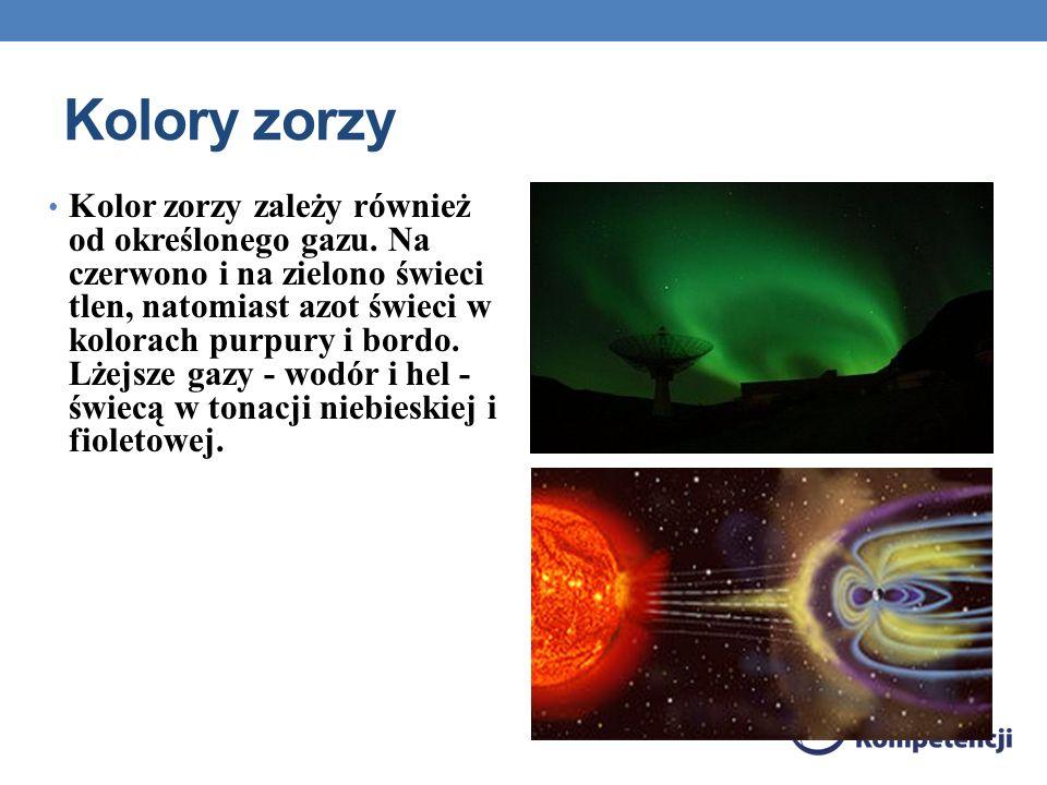 Kolory zorzy Kolor zorzy zależy również od określonego gazu. Na czerwono i na zielono świeci tlen, natomiast azot świeci w kolorach purpury i bordo. L