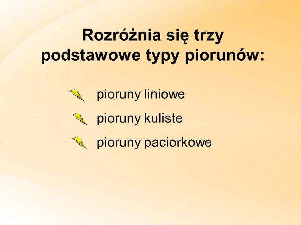 Rozróżnia się trzy podstawowe typy piorunów: pioruny liniowe pioruny kuliste pioruny paciorkowe
