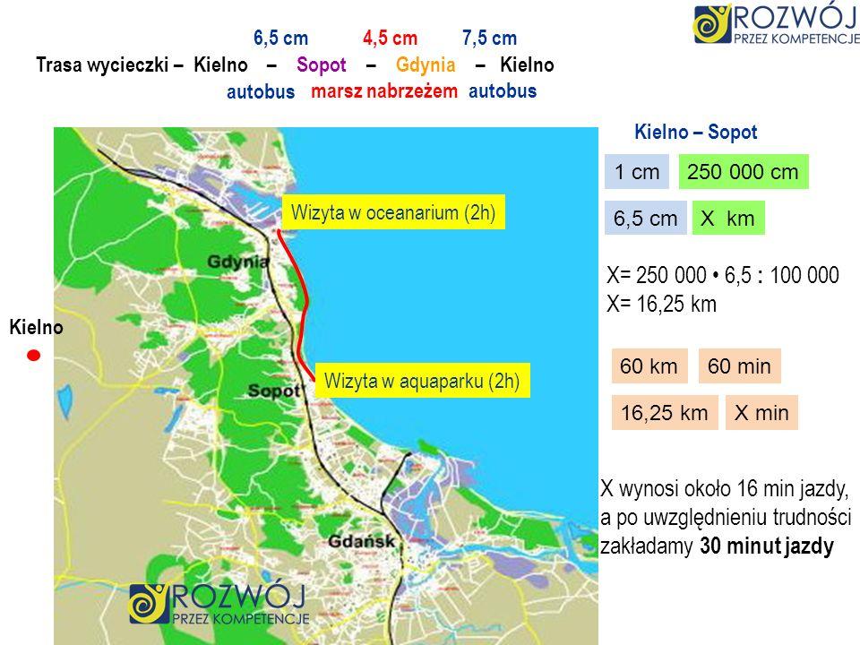 Kielno Trasa wycieczki – Kielno – Sopot – Gdynia – Kielno autobus marsz nabrzeżemautobus 6,5 cm 4,5 cm 7,5 cm Wizyta w aquaparku (2h) Wizyta w oceanar