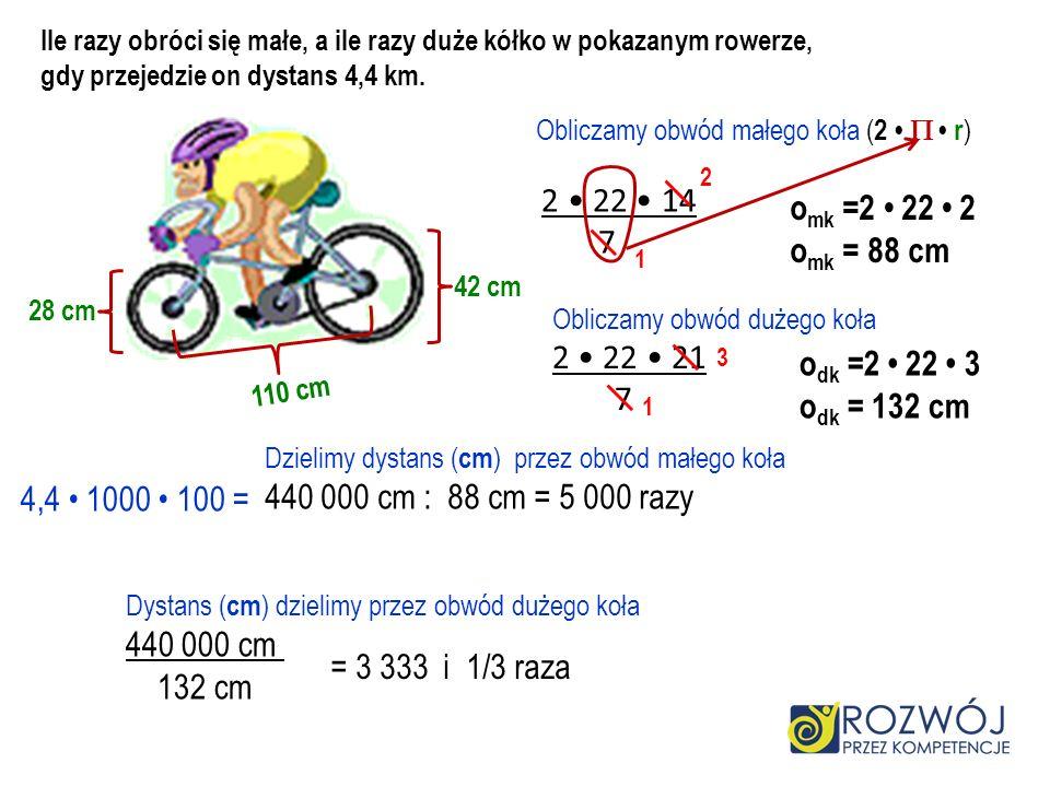 Ile razy obróci się małe, a ile razy duże kółko w pokazanym rowerze, gdy przejedzie on dystans 4,4 km. 42 cm 28 cm Obliczamy obwód małego koła ( 2 r )