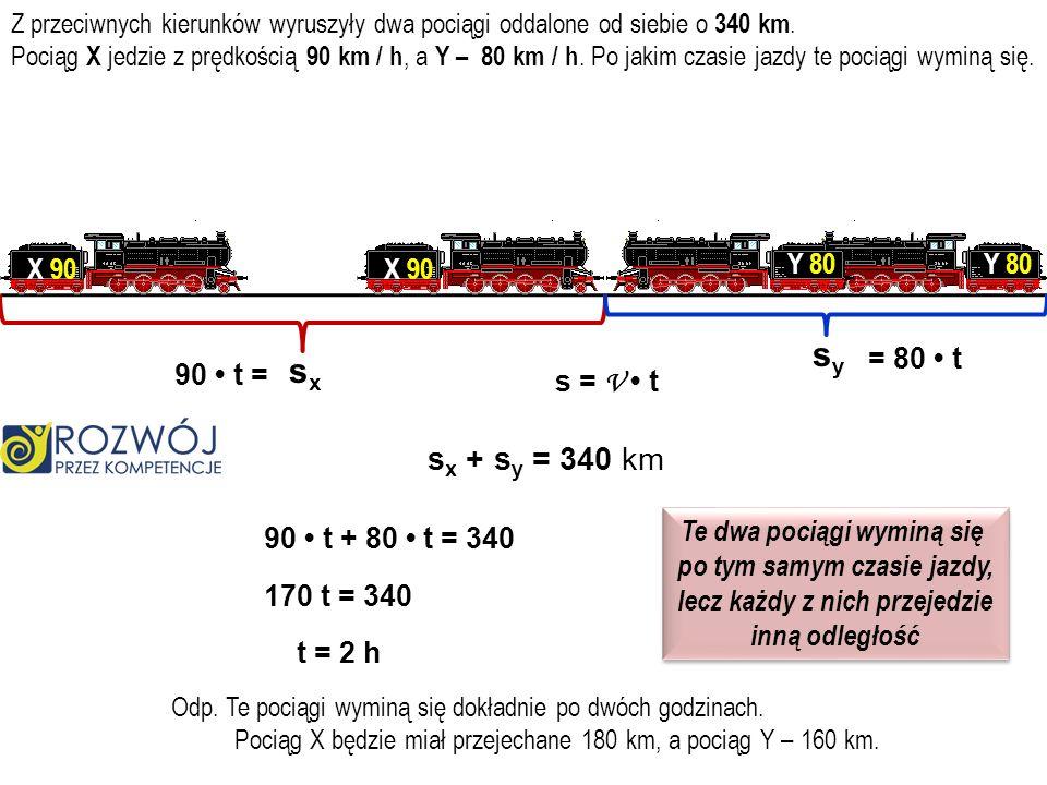 Z przeciwnych kierunków wyruszyły dwa pociągi oddalone od siebie o 340 km. Pociąg X jedzie z prędkością 90 km / h, a Y – 80 km / h. Po jakim czasie ja