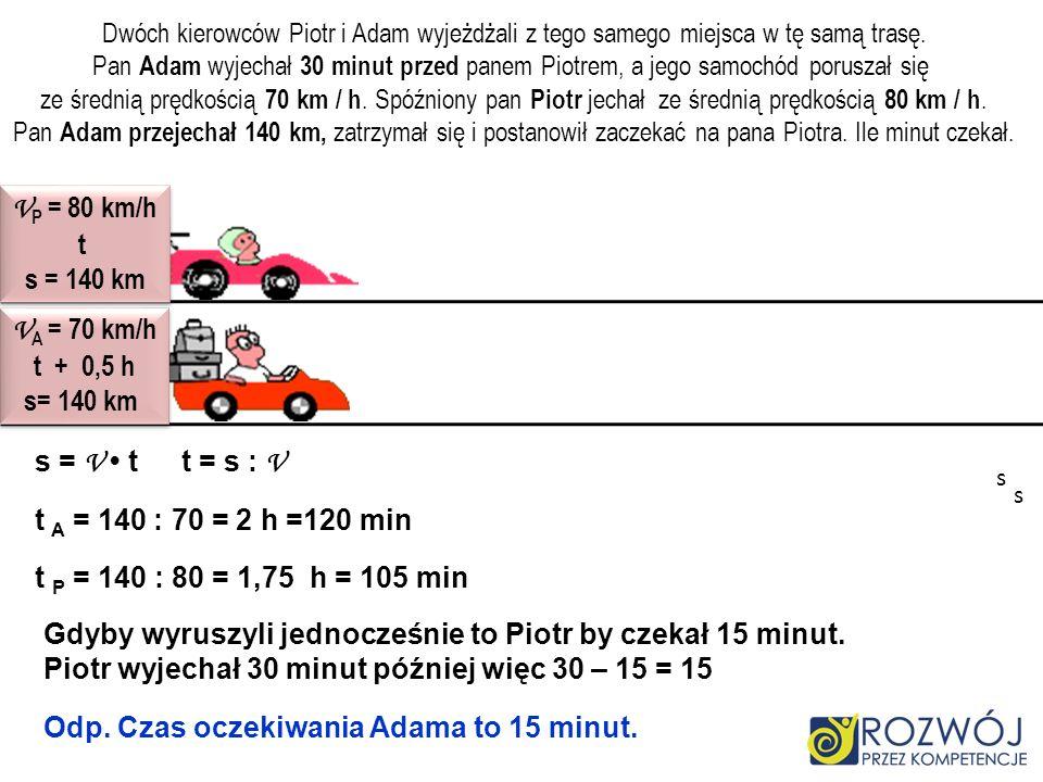 Dwóch kierowców Piotr i Adam wyjeżdżali z tego samego miejsca w tę samą trasę. Pan Adam wyjechał 30 minut przed p anem Piotrem, a jego samochód porusz
