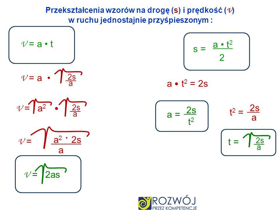 V = a t s = a t 2 2 Przekształcenia wzorów na drogę (s) i prędkość (V)(V) w ruchu jednostajnie przyśpieszonym : a t 2 = 2s 2s t2t2 a = t 2 = 2s a t =