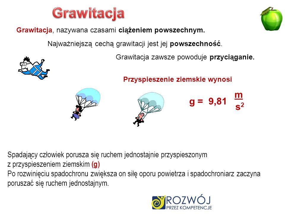 Grawitacja, nazywana czasami ciążeniem powszechnym. Najważniejszą cechą grawitacji jest jej powszechność. Grawitacja zawsze powoduje przyciąganie. Spa