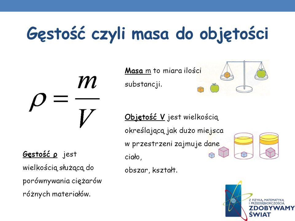 Gęstość czyli masa do objętoś ci Masa m to miara ilości substancji. Gęstość ρ jest wielkością służącą do porównywania ciężarów różnych materiałów. Obj