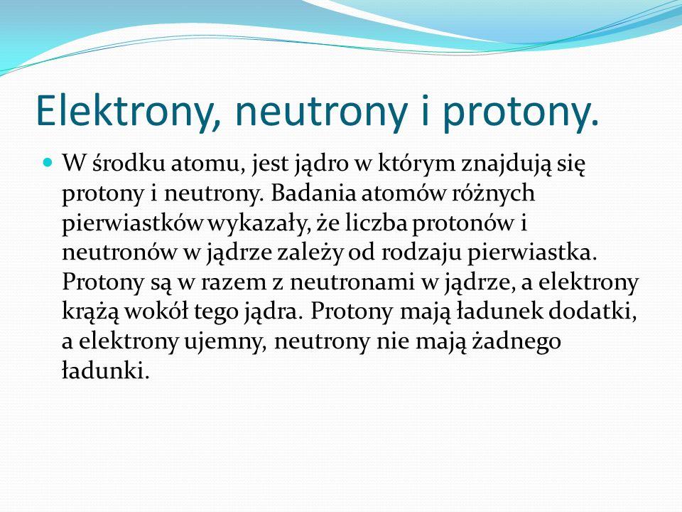 Elektrony, neutrony i protony. W środku atomu, jest jądro w którym znajdują się protony i neutrony. Badania atomów różnych pierwiastków wykazały, że l