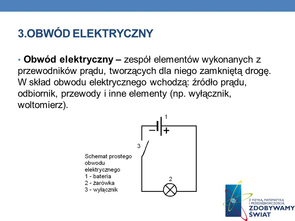 3.OBWÓD ELEKTRYCZNY Obwód elektryczny – zespół elementów wykonanych z przewodników prądu, tworzących dla niego zamkniętą drogę. W skład obwodu elektry