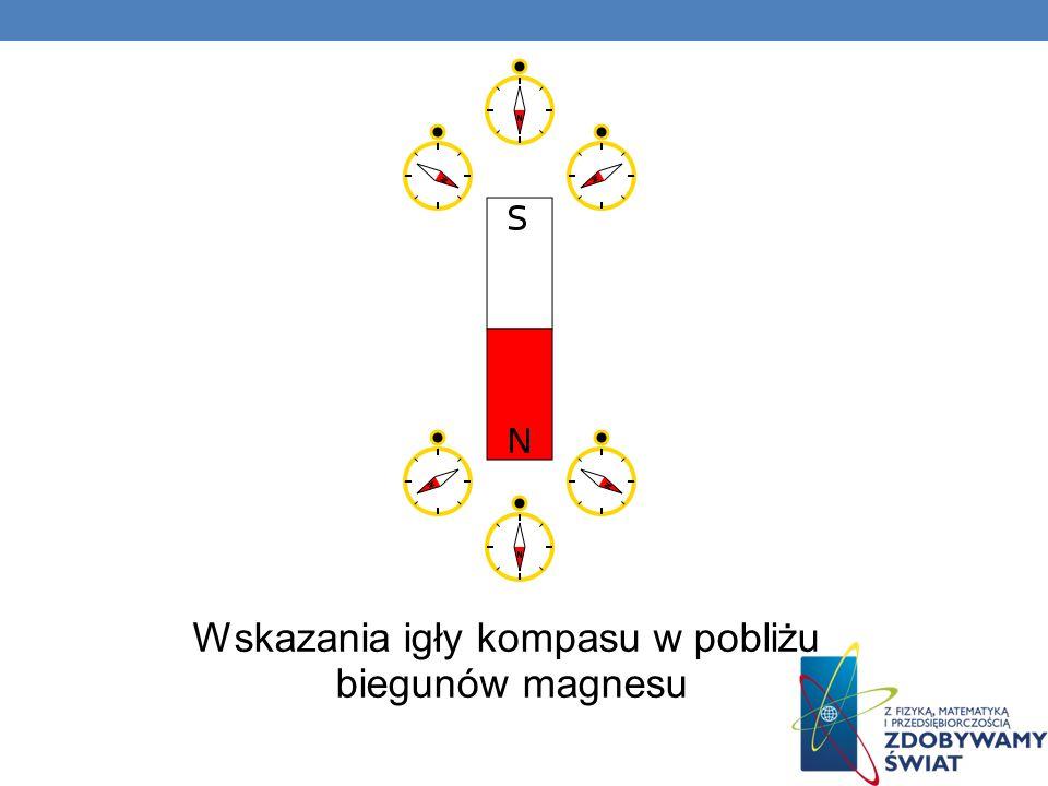 Wskazania igły kompasu w pobliżu biegunów magnesu
