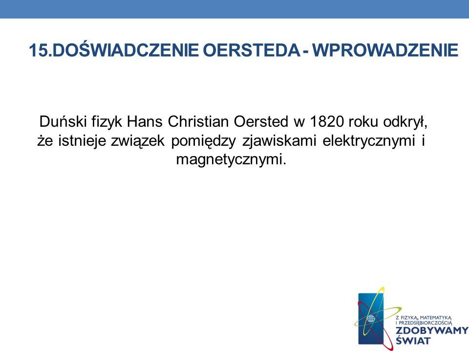 15.DOŚWIADCZENIE OERSTEDA - WPROWADZENIE Duński fizyk Hans Christian Oersted w 1820 roku odkrył, że istnieje związek pomiędzy zjawiskami elektrycznymi
