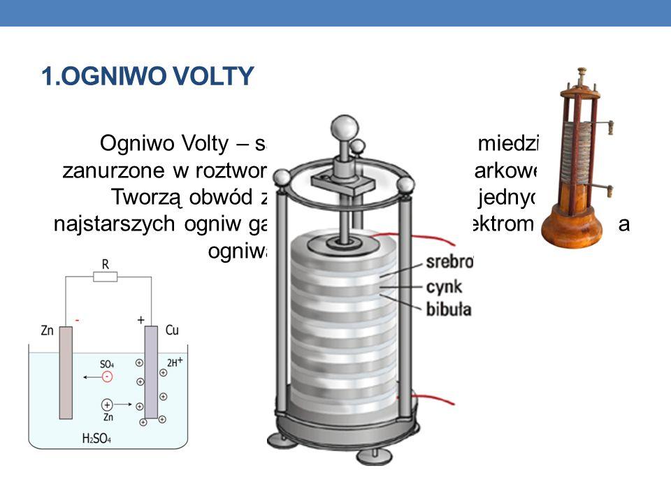 1.OGNIWO VOLTY Ogniwo Volty – są to płytki: cynkowa i miedziana, zanurzone w roztworze wodnym kwasu siarkowego (VI). Tworzą obwód zamknięty. Należy do