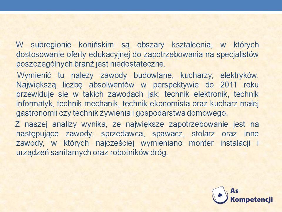 W subregionie konińskim są obszary kształcenia, w których dostosowanie oferty edukacyjnej do zapotrzebowania na specjalistów poszczególnych branż jest