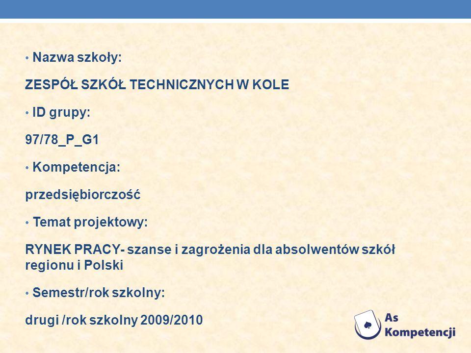 Nazwa szkoły: ZESPÓŁ SZKÓŁ TECHNICZNYCH W KOLE ID grupy: 97/78_P_G1 Kompetencja: przedsiębiorczość Temat projektowy: RYNEK PRACY- szanse i zagrożenia dla absolwentów szkół regionu i Polski Semestr/rok szkolny: drugi /rok szkolny 2009/2010