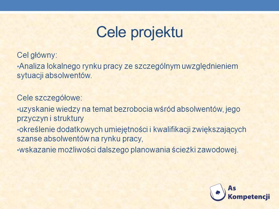 Cele projektu Cel główny: Analiza lokalnego rynku pracy ze szczególnym uwzględnieniem sytuacji absolwentów. Cele szczegółowe: uzyskanie wiedzy na tema
