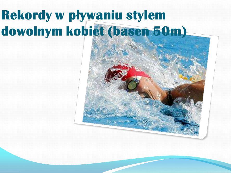 Rekordy w p ł ywaniu stylem dowolnym kobiet (basen 50m)
