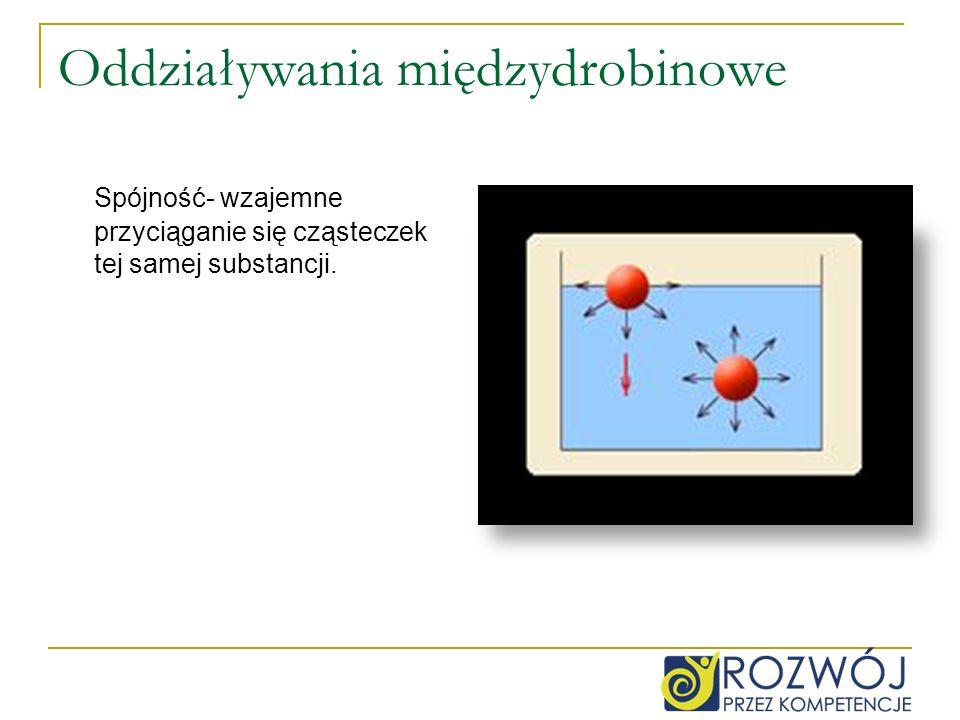 Oddziaływania międzydrobinowe Spójność- wzajemne przyciąganie się cząsteczek tej samej substancji.