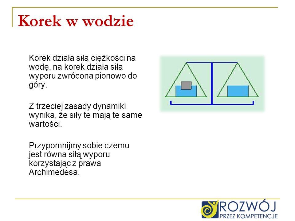 Korek w wodzie Korek działa siłą ciężkości na wodę, na korek działa siła wyporu zwrócona pionowo do góry. Z trzeciej zasady dynamiki wynika, że siły t