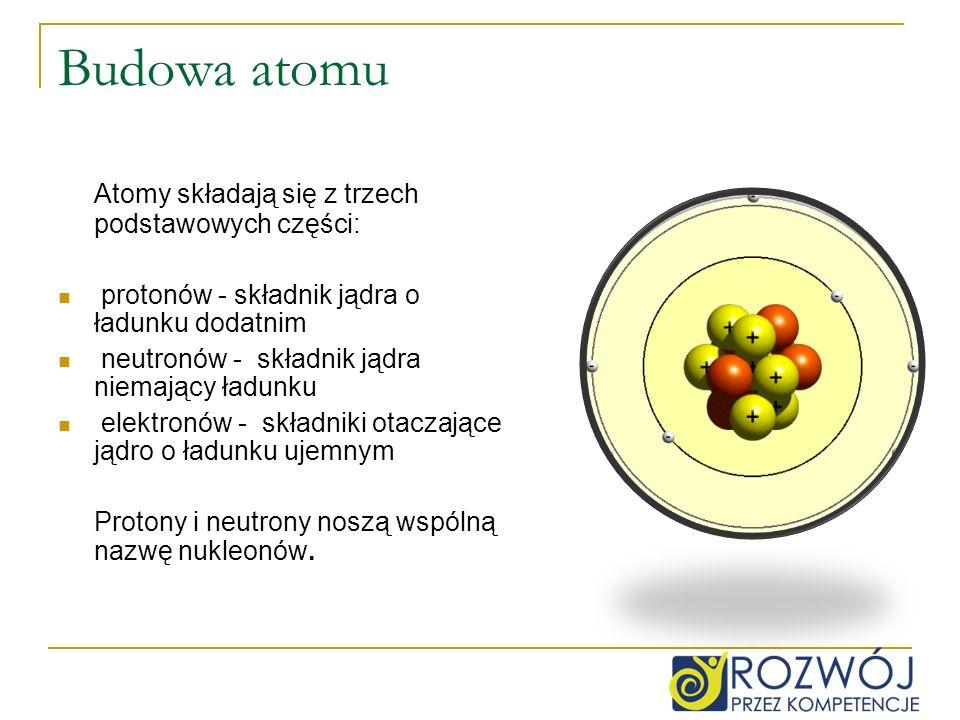 Budowa atomu Atomy składają się z trzech podstawowych części: protonów - składnik jądra o ładunku dodatnim neutronów - składnik jądra niemający ładunk