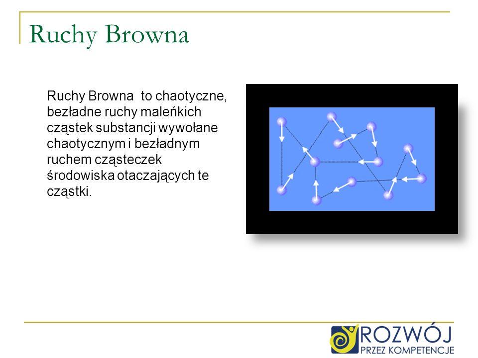 Ruchy Browna Ruchy Browna to chaotyczne, bezładne ruchy maleńkich cząstek substancji wywołane chaotycznym i bezładnym ruchem cząsteczek środowiska ota