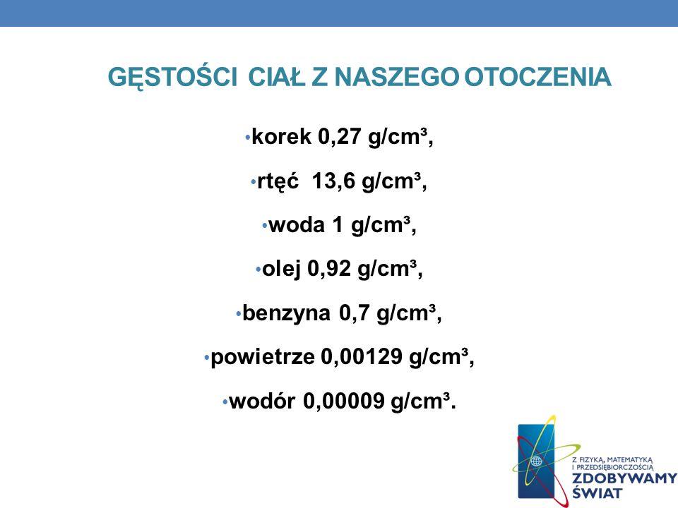GĘSTOŚCI CIAŁ Z NASZEGO OTOCZENIA korek 0,27 g/cm³, rtęć 13,6 g/cm³, woda 1 g/cm³, olej 0,92 g/cm³, benzyna 0,7 g/cm³, powietrze 0,00129 g/cm³, wodór