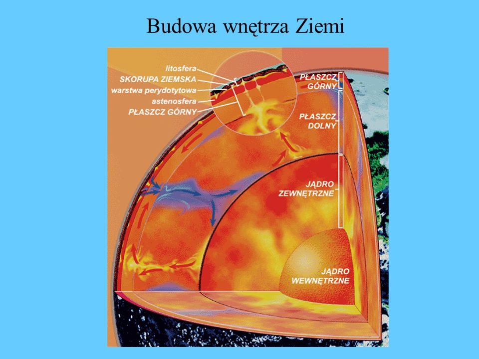 b Świat – płyty litosfery Budowa wnętrza Ziemi