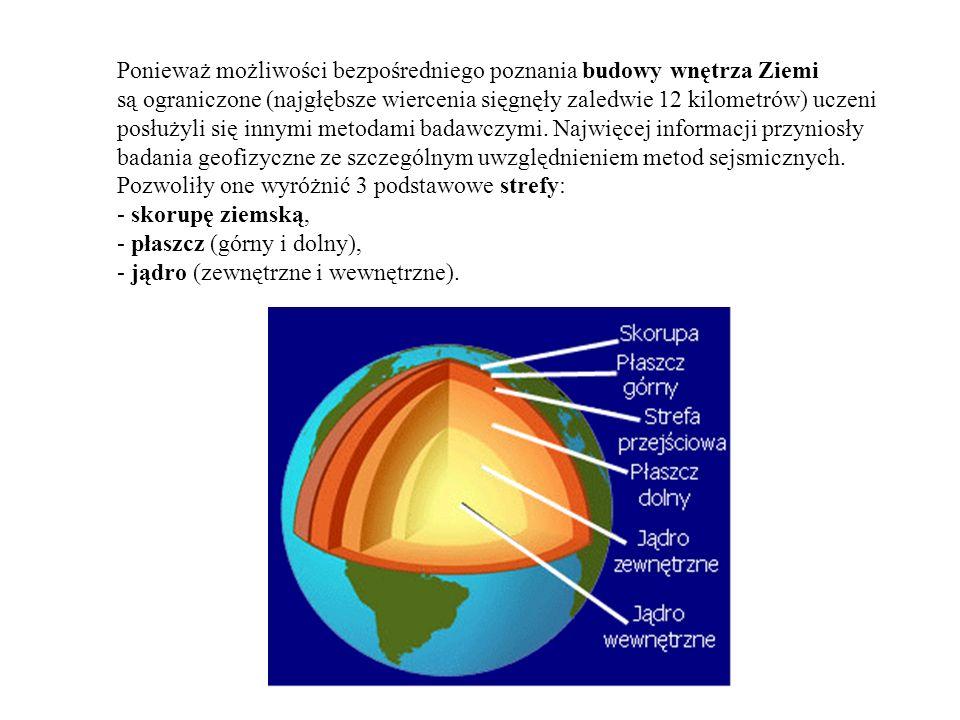 Ponieważ możliwości bezpośredniego poznania budowy wnętrza Ziemi są ograniczone (najgłębsze wiercenia sięgnęły zaledwie 12 kilometrów) uczeni posłużyl
