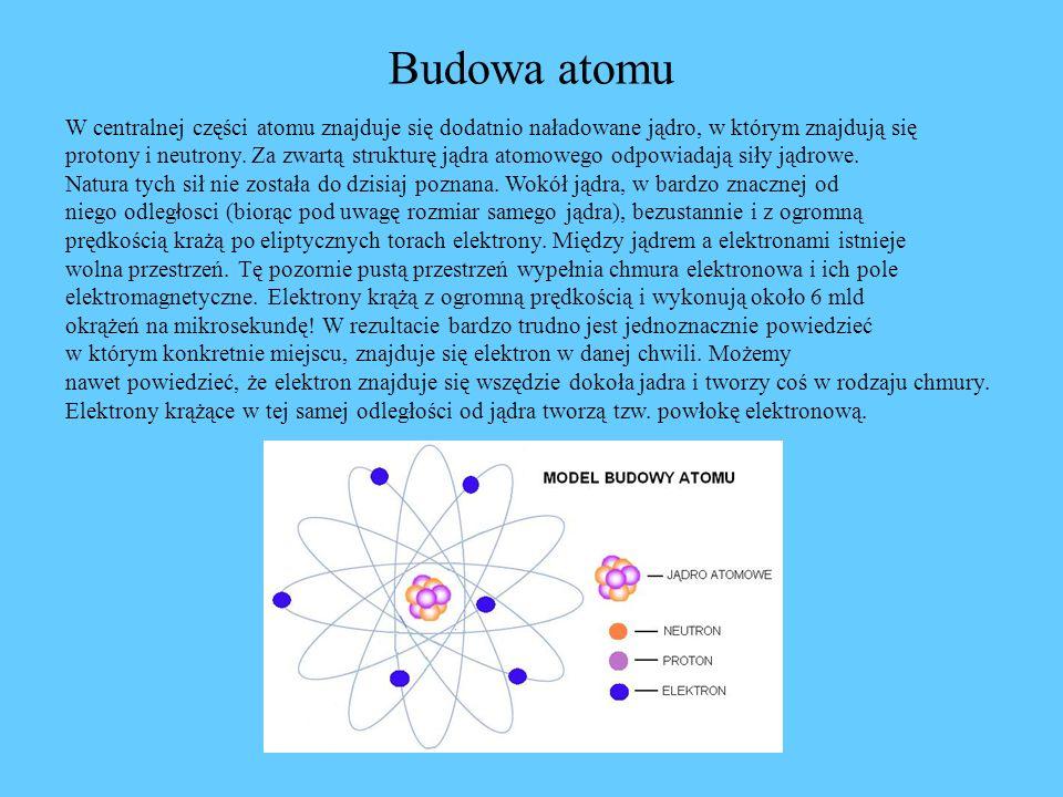 Budowa atomu W centralnej części atomu znajduje się dodatnio naładowane jądro, w którym znajdują się protony i neutrony.