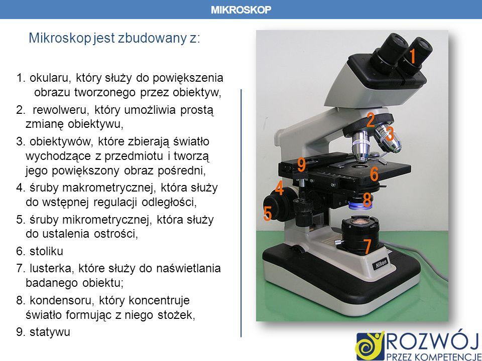 MIKROSKOP Mikroskop jest zbudowany z: 1.