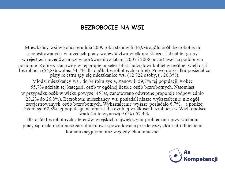 BEZROBOCIE NA WSI Mieszkańcy wsi w końcu grudnia 2009 roku stanowili 46,9% og ó łu os ó b bezrobotnych zarejestrowanych w urzędach pracy wojew ó dztwa wielkopolskiego.