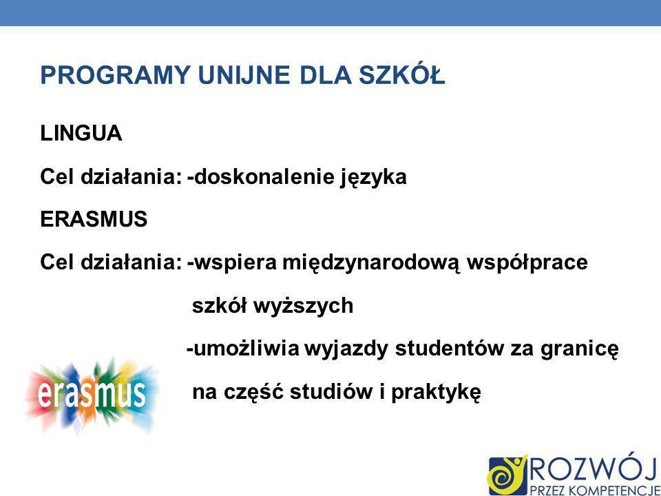 PROGRAMY UNIJNE DLA SZKÓŁ LINGUA Cel działania: -doskonalenie języka ERASMUS Cel działania: -wspiera międzynarodową współprace szkół wyższych -umożliw