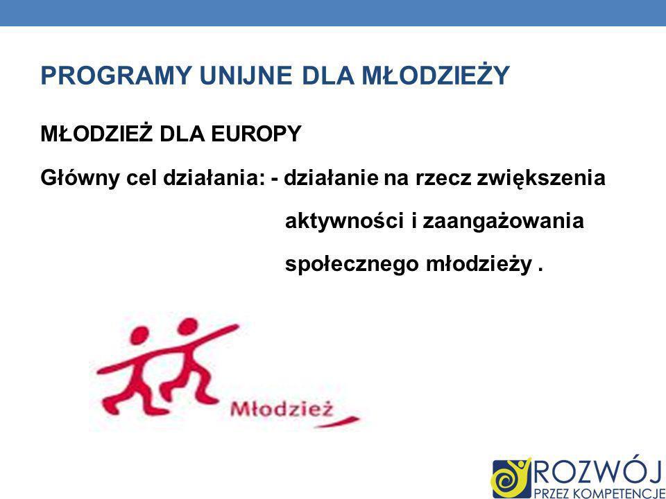 PROGRAMY UNIJNE DLA MŁODZIEŻY MŁODZIEŻ DLA EUROPY Główny cel działania: - działanie na rzecz zwiększenia aktywności i zaangażowania społecznego młodzi