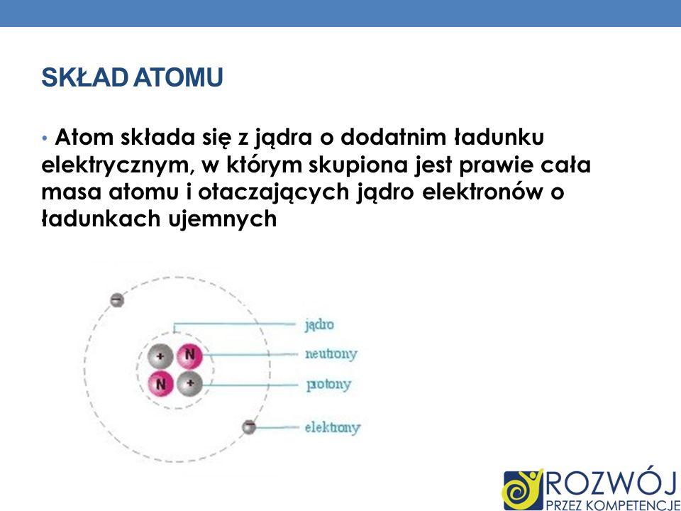 SKŁAD ATOMU Atom składa się z jądra o dodatnim ładunku elektrycznym, w którym skupiona jest prawie cała masa atomu i otaczających jądro elektronów o ł