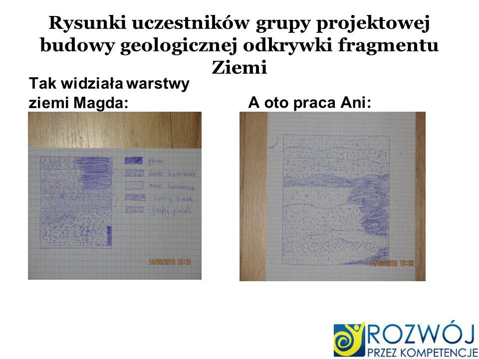 Rysunki uczestników grupy projektowej budowy geologicznej odkrywki fragmentu Ziemi Tak widziała warstwy ziemi Magda:A oto praca Ani: