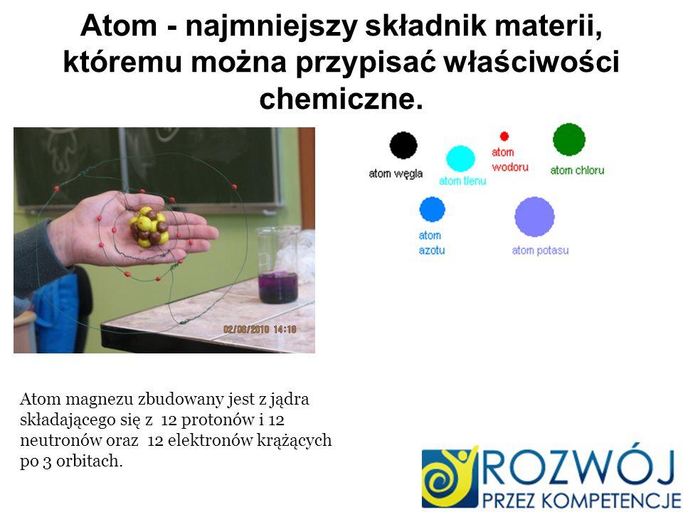 Atom - najmniejszy składnik materii, któremu można przypisać właściwości chemiczne. Atom magnezu zbudowany jest z jądra składającego się z 12 protonów