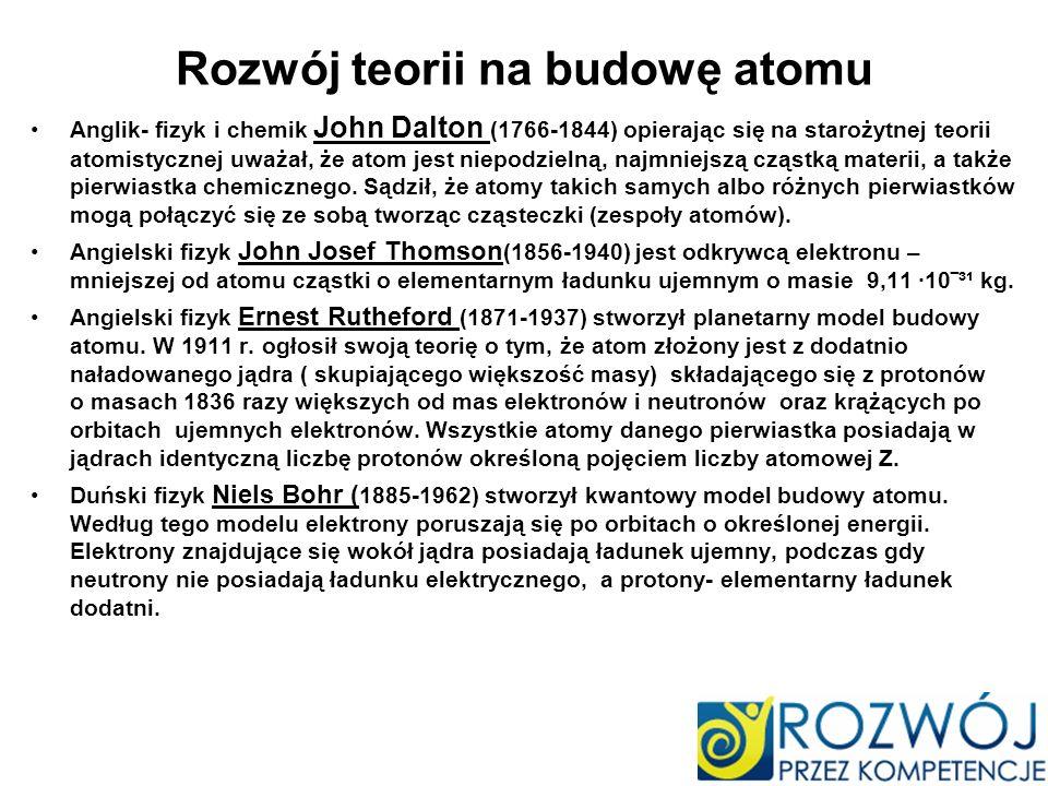 Rozwój teorii na budowę atomu Anglik- fizyk i chemik John Dalton (1766-1844) opierając się na starożytnej teorii atomistycznej uważał, że atom jest ni
