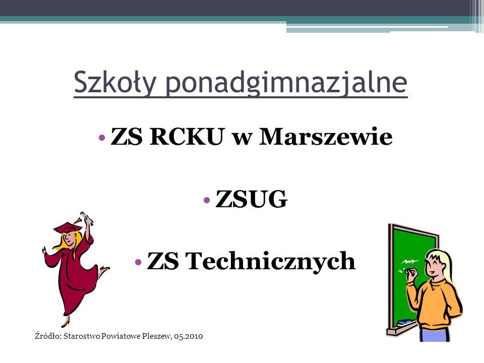 Szkoły ponadgimnazjalne ZS RCKU w Marszewie ZSUG ZS Technicznych Źródło: Starostwo Powiatowe Pleszew, 05.2010