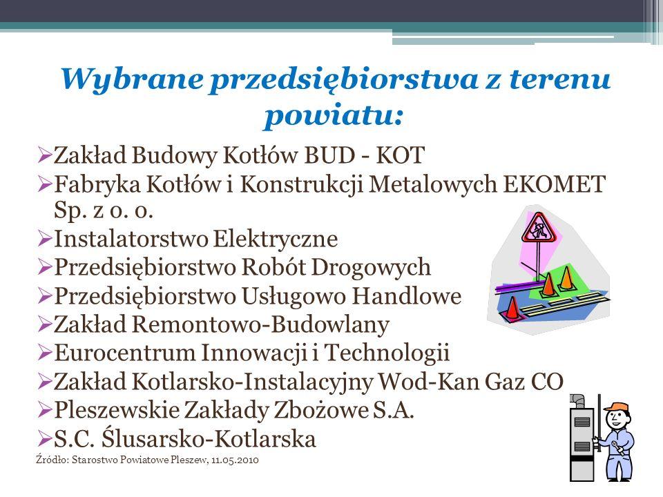 Wybrane przedsiębiorstwa z terenu powiatu: Zakład Budowy Kotłów BUD - KOT Fabryka Kotłów i Konstrukcji Metalowych EKOMET Sp. z o. o. Instalatorstwo El