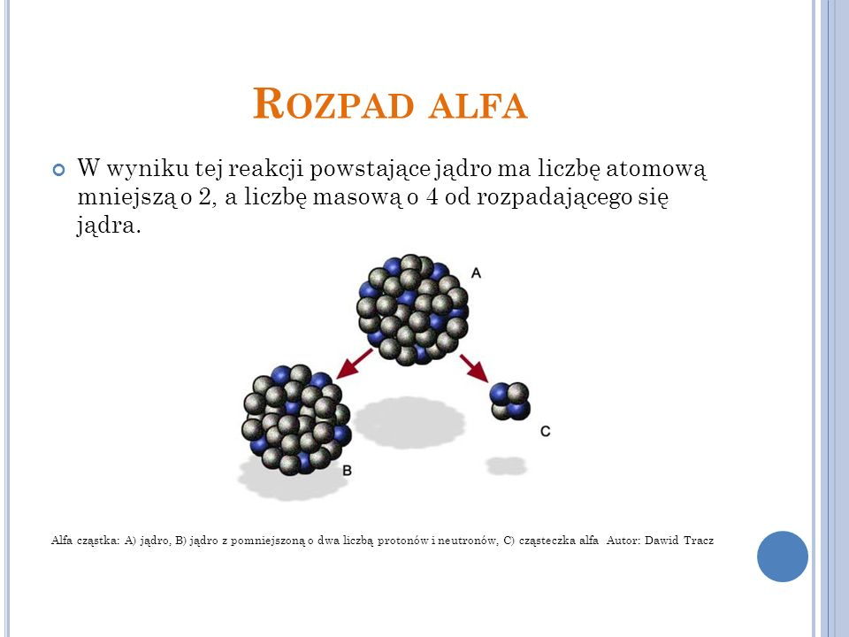 R OZPAD ALFA W wyniku tej reakcji powstające jądro ma liczbę atomową mniejszą o 2, a liczbę masową o 4 od rozpadającego się jądra.