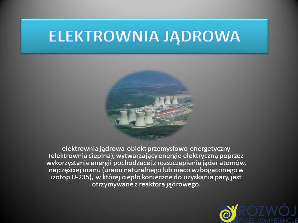 elektrownia jądrowa-obiekt przemysłowo-energetyczny (elektrownia cieplna), wytwarzający energię elektryczną poprzez wykorzystanie energii pochodzącej