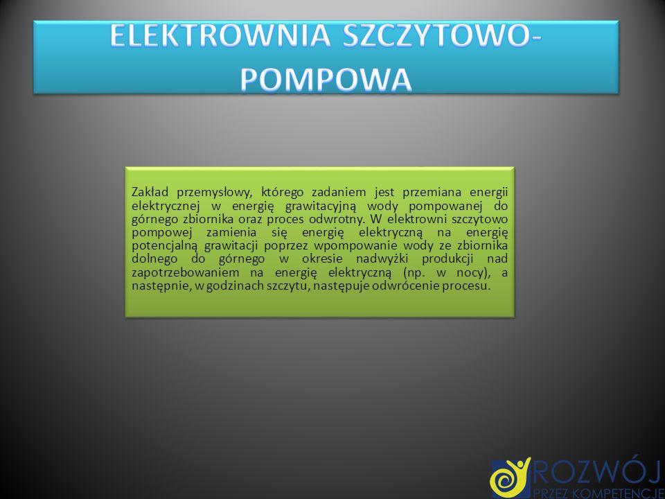 Zakład przemysłowy, którego zadaniem jest przemiana energii elektrycznej w energię grawitacyjną wody pompowanej do górnego zbiornika oraz proces odwro