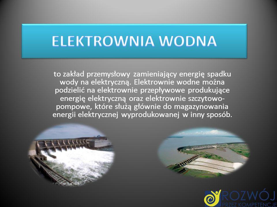 to zakład przemysłowy zamieniający energię spadku wody na elektryczną. Elektrownie wodne można podzielić na elektrownie przepływowe produkujące energi