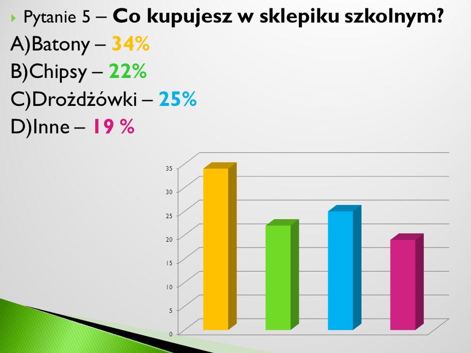 Pytanie 5 – Co kupujesz w sklepiku szkolnym? A)Batony – 34% B)Chipsy – 22% C)Drożdżówki – 25% D)Inne – 19 %