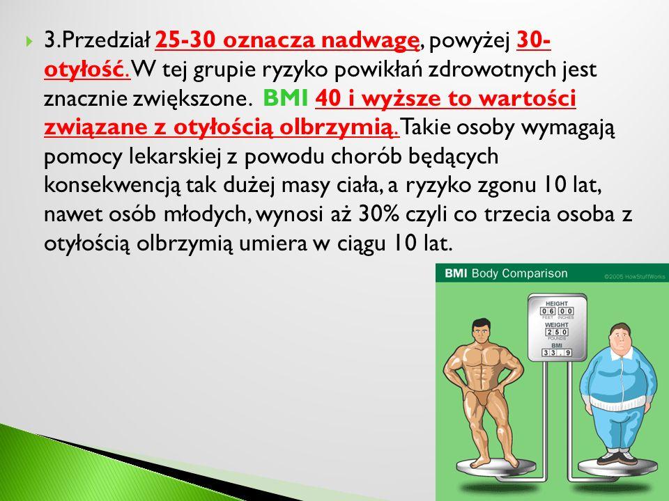 3.Przedział 25-30 oznacza nadwagę, powyżej 30- otyłość. W tej grupie ryzyko powikłań zdrowotnych jest znacznie zwiększone. BMI 40 i wyższe to wartości