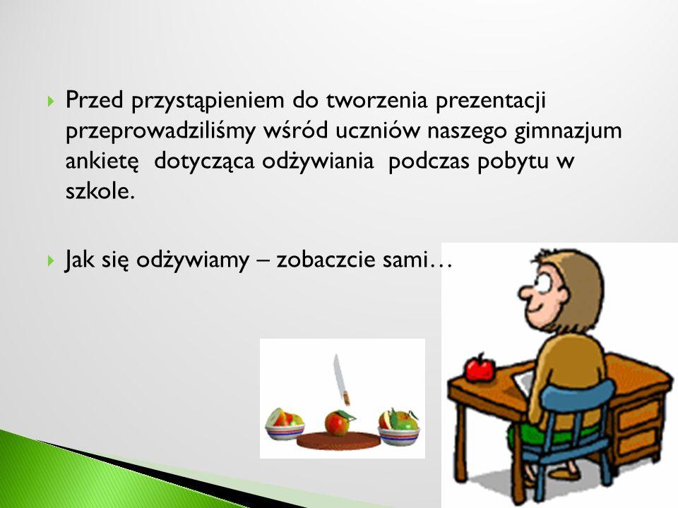 Przed przystąpieniem do tworzenia prezentacji przeprowadziliśmy wśród uczniów naszego gimnazjum ankietę dotycząca odżywiania podczas pobytu w szkole.
