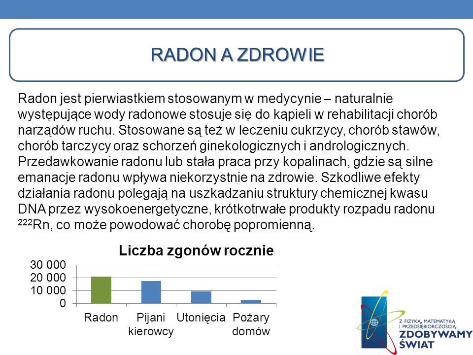 RADON A ZDROWIE Radon jest pierwiastkiem stosowanym w medycynie – naturalnie występujące wody radonowe stosuje się do kąpieli w rehabilitacji chorób n