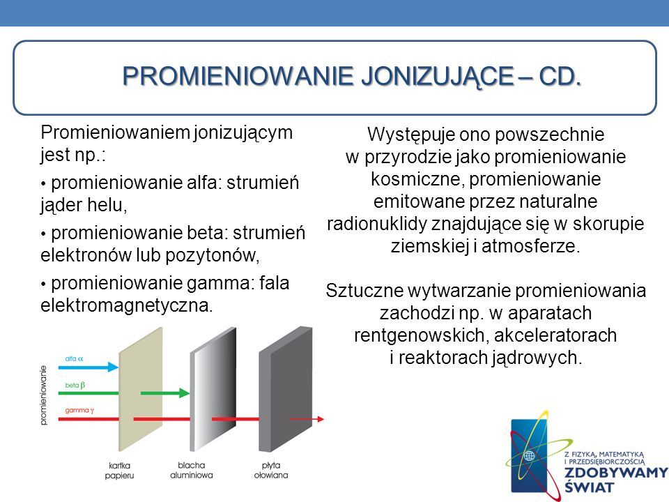 PROMIENIOWANIE JONIZUJĄCE – CD. Promieniowaniem jonizującym jest np.: promieniowanie alfa: strumień jąder helu, promieniowanie beta: strumień elektron