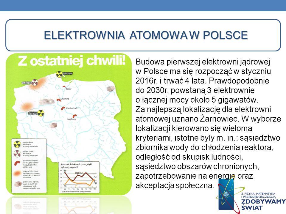 ELEKTROWNIA ATOMOWA W POLSCE Budowa pierwszej elektrowni jądrowej w Polsce ma się rozpocząć w styczniu 2016r. i trwać 4 lata. Prawdopodobnie do 2030r.