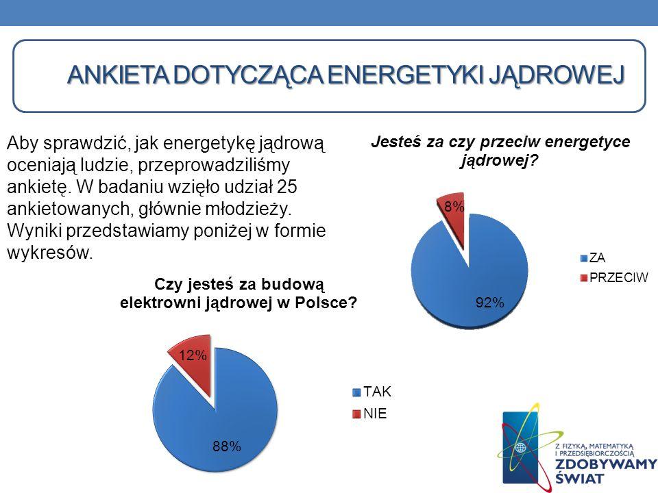 ANKIETA DOTYCZĄCA ENERGETYKI JĄDROWEJ Aby sprawdzić, jak energetykę jądrową oceniają ludzie, przeprowadziliśmy ankietę. W badaniu wzięło udział 25 ank