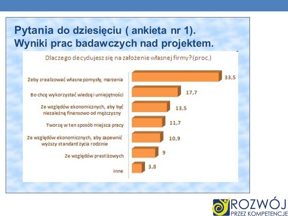 Pytania do dziesięciu ( ankieta nr 1). Wyniki prac badawczych nad projektem.